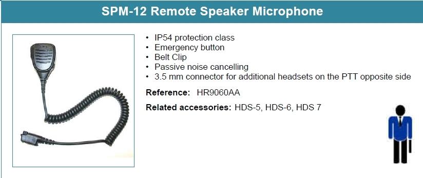 SpeakerMicrophone