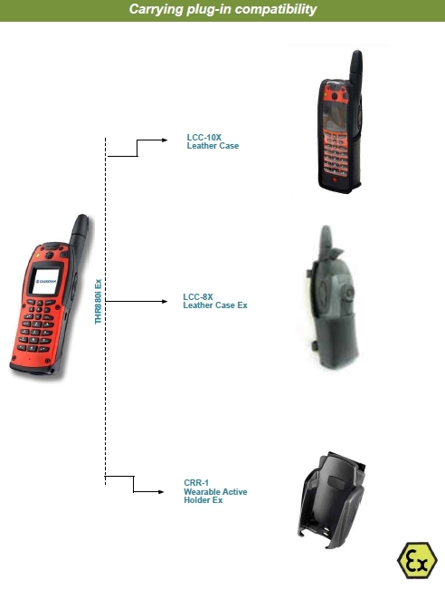 THR880i_EX_CARRYING_OVERVIEW