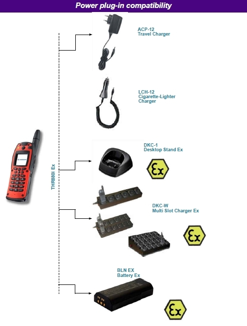 THR880i_EX_POWER_OVERVIEW
